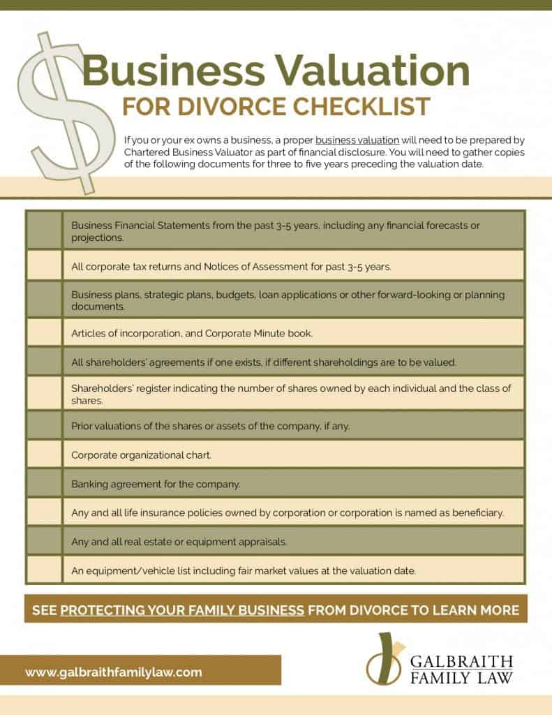 Business Valuation for Divorce Requirements Checklist
