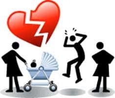 Taking care of child after divorce